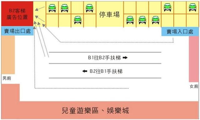 AP-B2-N009家樂福安平店B2客梯門貼圖停車場往賣場入口處動線