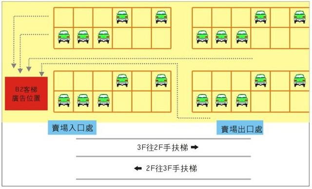 AP-3F-N010家樂福安平店3F客梯門貼圖-停車場往賣場入口處動線
