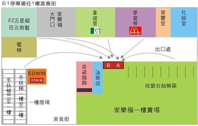 JT-1F-N002B家樂福仁德店1F賣場結帳區出口處(B面)