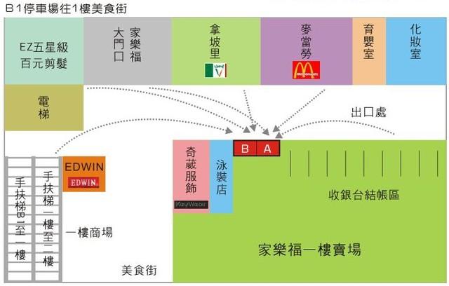 JT-1F-N001A家樂福仁德店1F賣場結帳區出口處(A面)