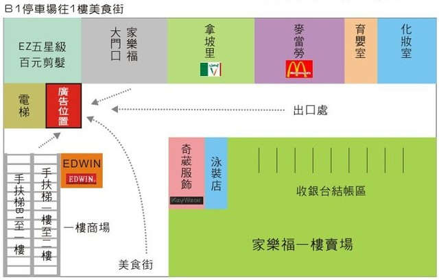 JT-1F-N003家樂福仁德店B1停車場往1F美食街的動線(廣告區柱子)