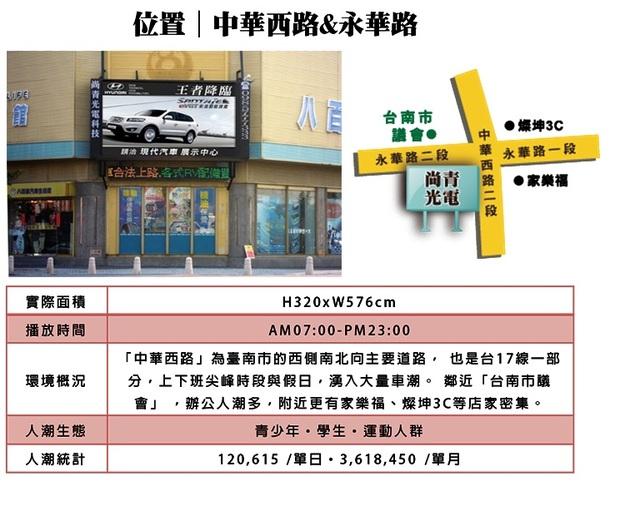 台南:市議會