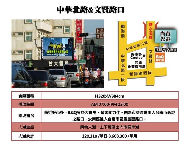 台南:文賢路