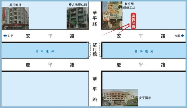 N-0653壁面廣告塔-台南市安平區安平路360號-安平觀光地區、台南運河、望月橋廣告版面