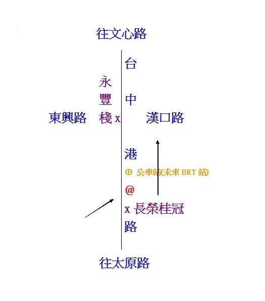 路線指示圖