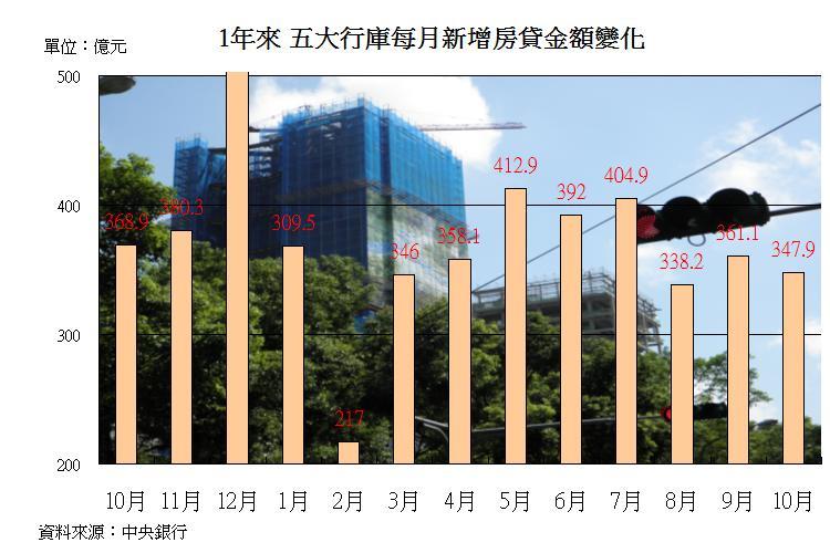 圖片:房貸利率再創新低!自住購屋真的不把握機會嗎?
