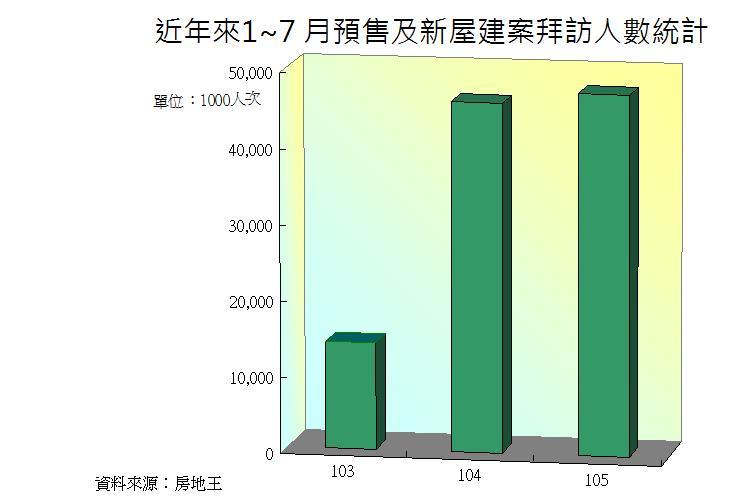 圖片:顛覆房產觀念 房屋越增稅、越要去看房子