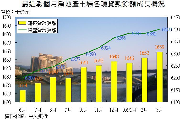 圖片:從數字看房市!今年買氣就是比去年狂
