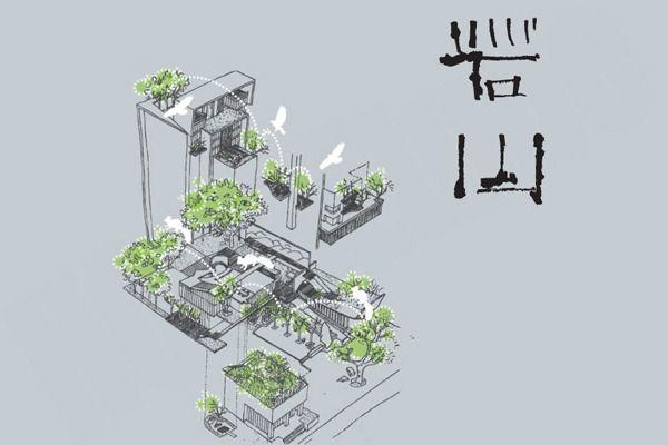 半畝塘環境整合,若山,豪宅