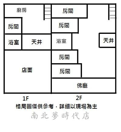 ~*☆ 站前熱區文賢路金店面-地40坪-臨18米路