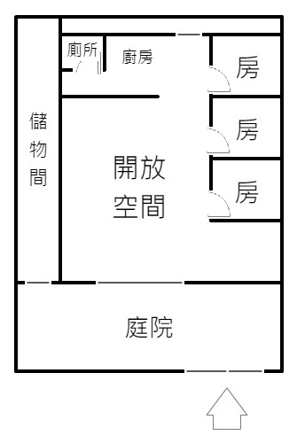 安中路廠房倉庫(租)