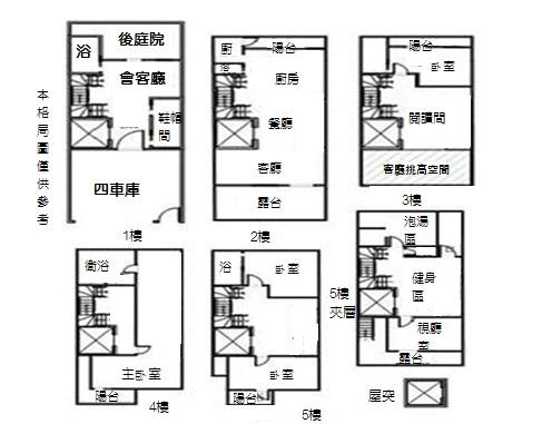 巨蛋董級五樓大地坪電梯精品別墅