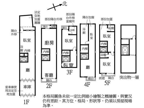 正市區.百坪電梯六大房別墅.土地