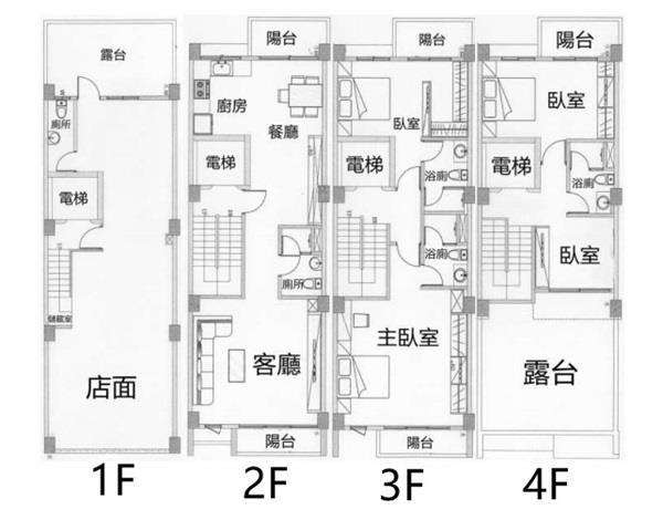 大庄未來房市主流大地平全新電梯透天A戶