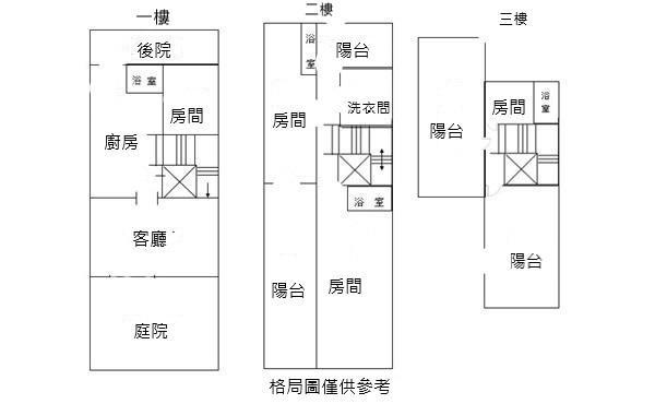 延平大地坪全新電梯別墅A1