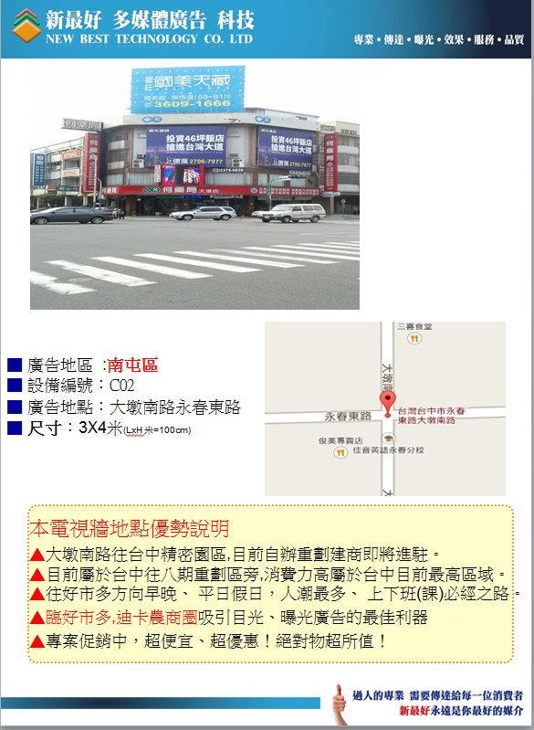 大墩南路/永春東路(台中八期商圈)