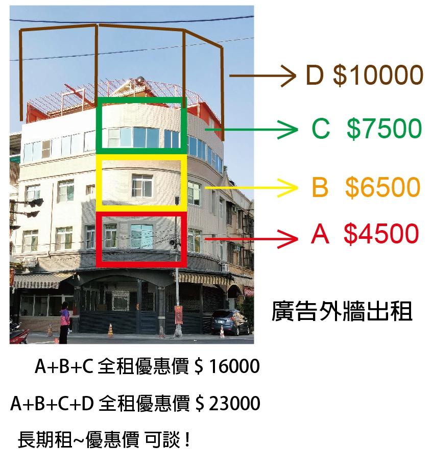 工協市場(鳳山新城)----牆面廣告