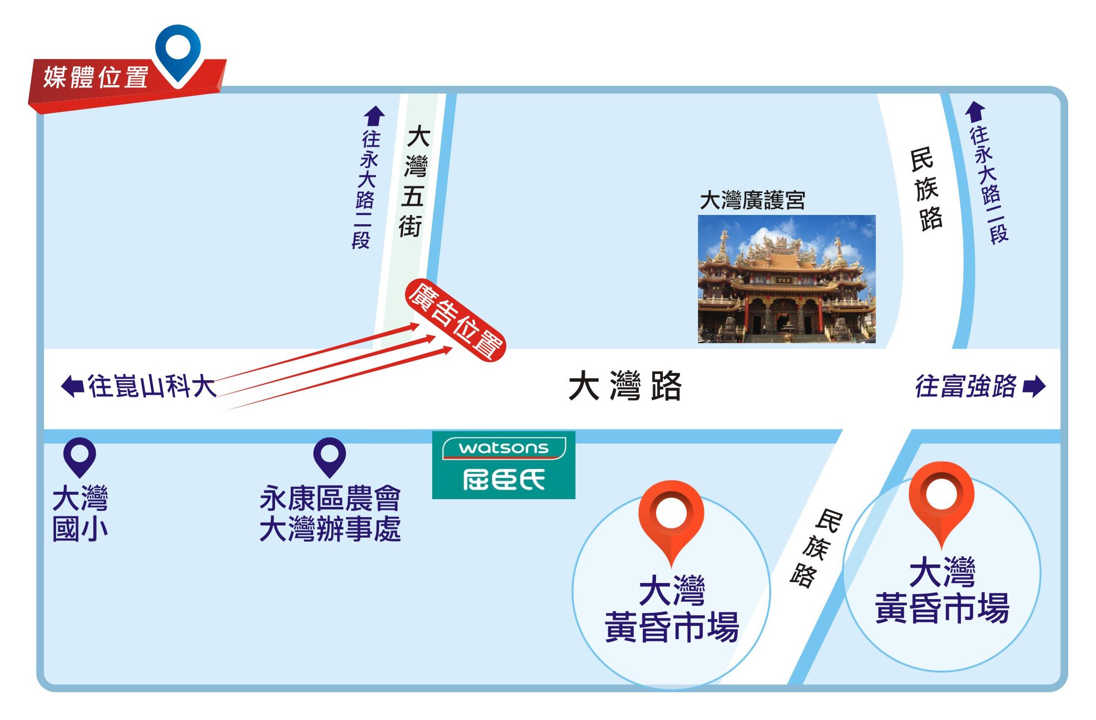 N-0807-大灣廣護宮商圈、民族路黃昏市場、學區