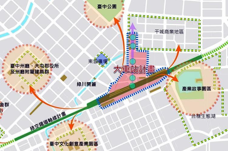 台中大車站