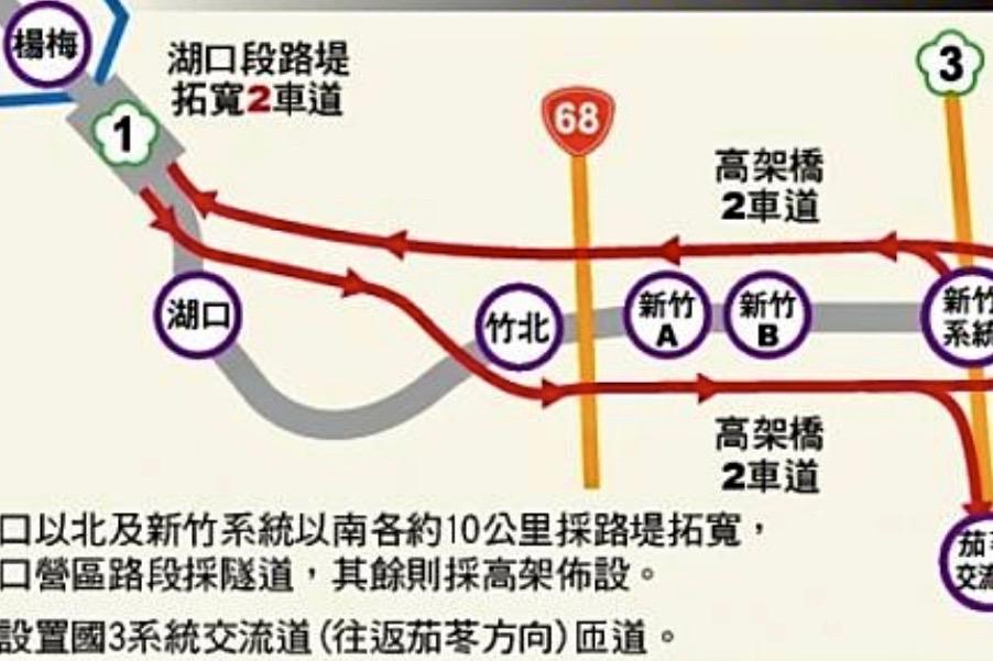 圖片:五楊高架南延案過關!不只新竹房市受惠