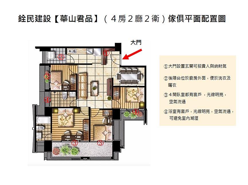 圖片:教你看懂平面圖!買預售屋不再皮皮剉